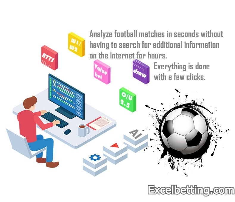 How to analyze betting matches?